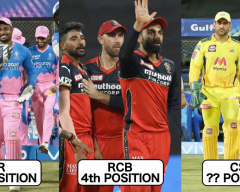 IPL 2021: Predicting Points Table Position Of All Teams By End Of The League Stage