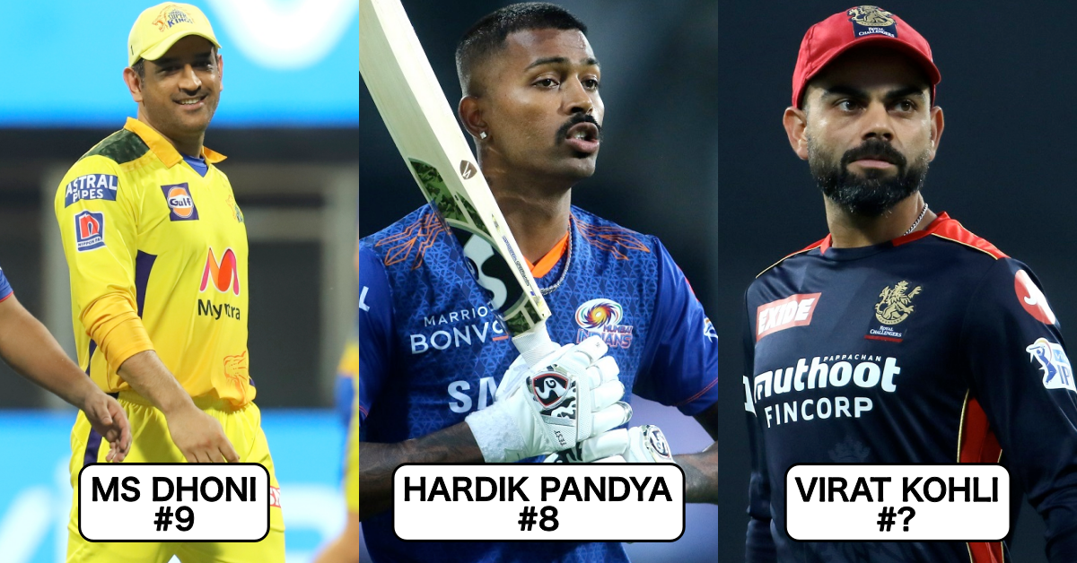 IPL 2021: Ranking Top 10 Fittest Cricketers In The Tournament