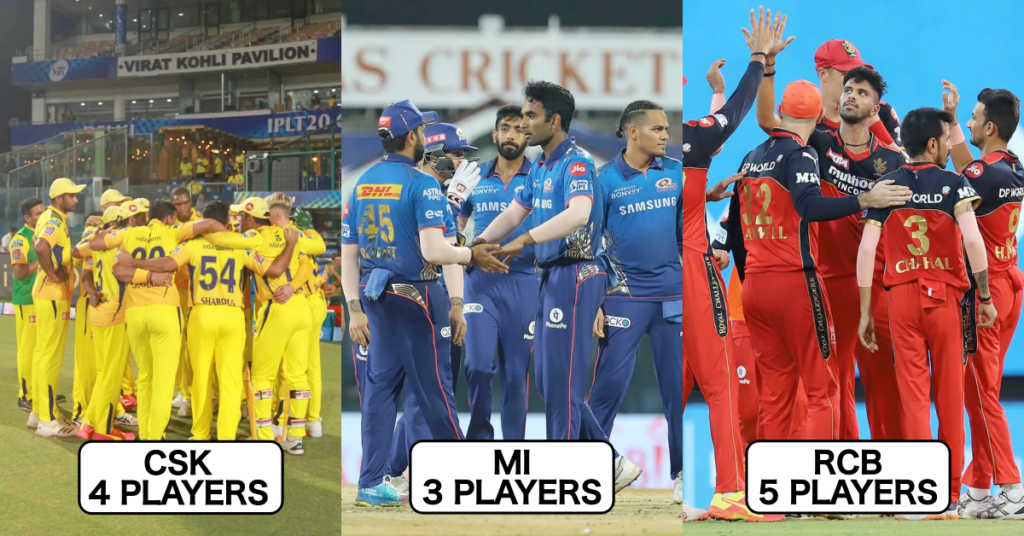 IPL 2021: Team Wise List Of Players Who Might Miss The UAE Leg Of The Tournament