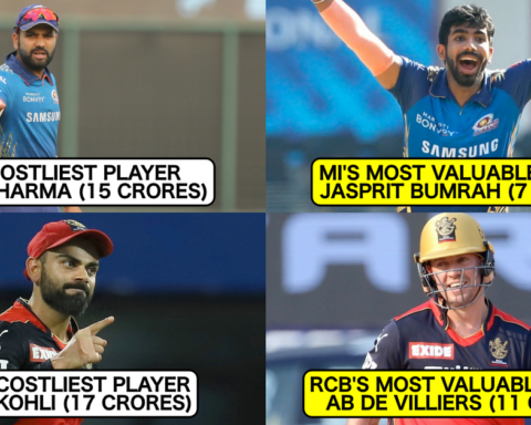 IPL 2021: Team Wise One Most Valuable Player Who Isn't The Highest Paid In The Team