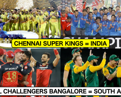 IPL Teams And Their International Equivalents