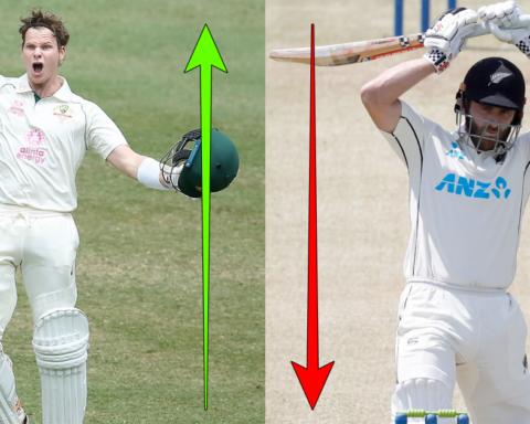 ICC, ICC Test Batsmen Rankings, Steve Smith, Kane Williamson