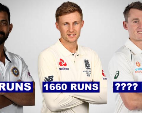 ICC World Test Championship: Top 5 Highest Run Scorers In The Tournament