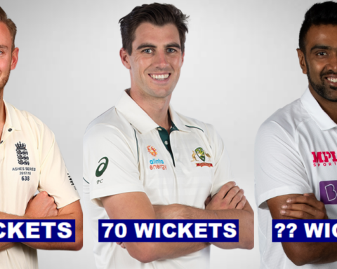 ICC World Test Championship: Top 5 Highest Wicket Takers In The Tournament