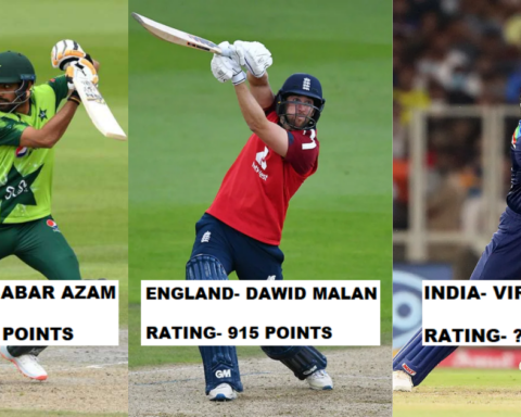 Team Wise One Batsman Who Has Achieved The Highest Career Rating In T20Is