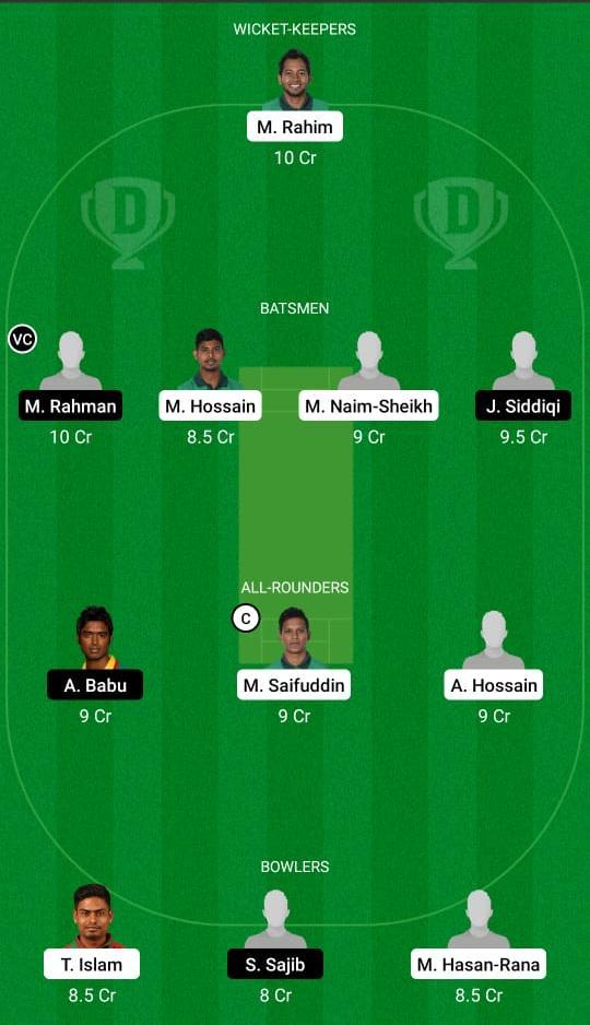 AL vs BU Dream11 Prediction Fantasy Cricket Tips Dream11 Team Dhaka T20