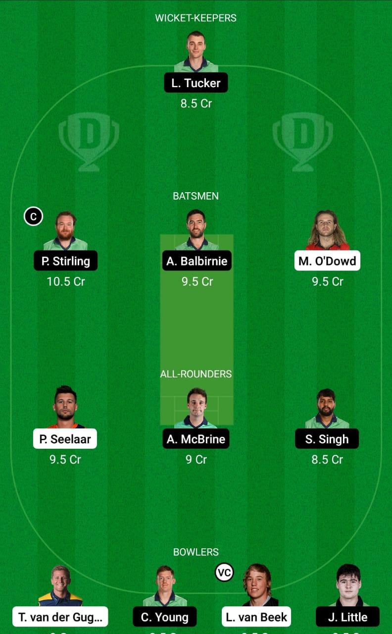 Netherlands vs Ireland Dream11 Prediction Fantasy Cricket Tips Dream11 Team