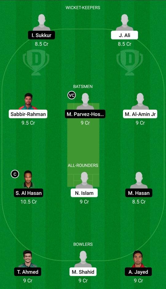 एलओआर बनाम एमएससी ड्रीम11 भविष्यवाणी काल्पनिक क्रिकेट टिप्स ड्रीम11 टीम ढाका टी20