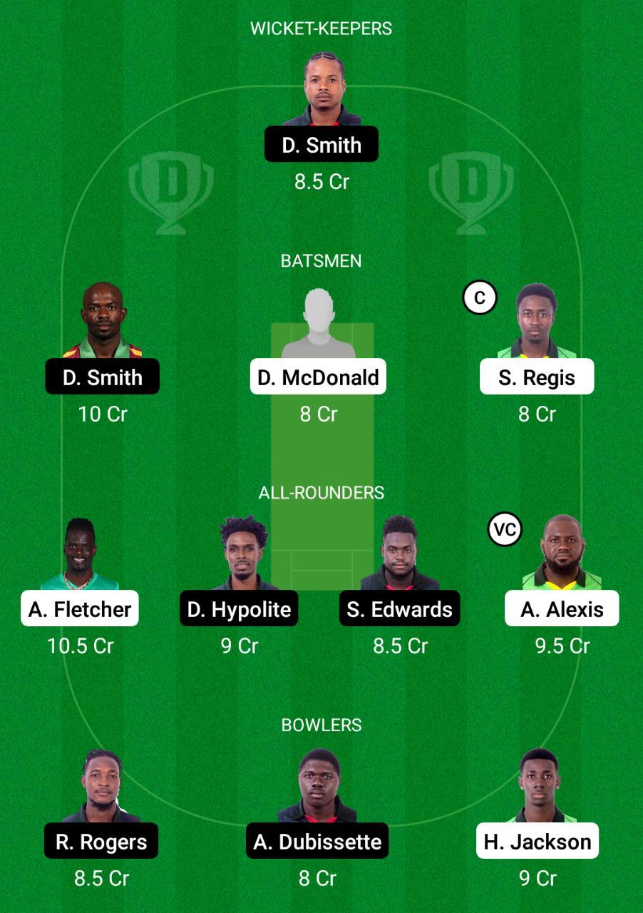 NW vs BLB Dream11 Prediction Fantasy Cricket Tips Dream11 Team Spice Isle T10
