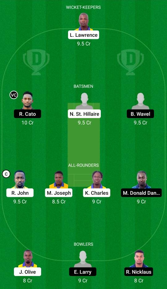 एसएस बनाम जीजी ड्रीम11 प्रेडिक्शन फैंटेसी क्रिकेट टिप्स ड्रीम11 टीम स्पाइस आइल टी10