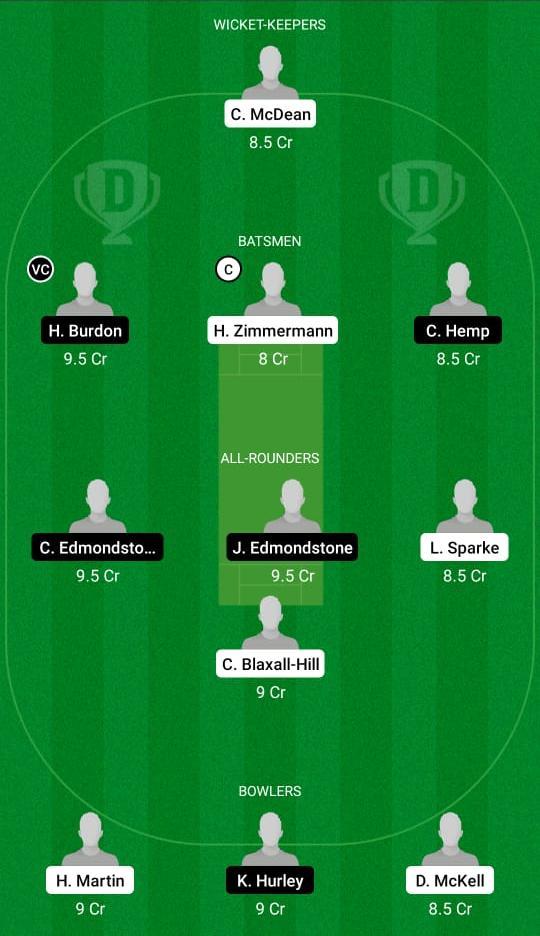 पीसीसी बनाम टीआरवी ड्रीम11 प्रेडिक्शन फैंटेसी क्रिकेट टिप्स ड्रीम11 टीम डार्विन टी20