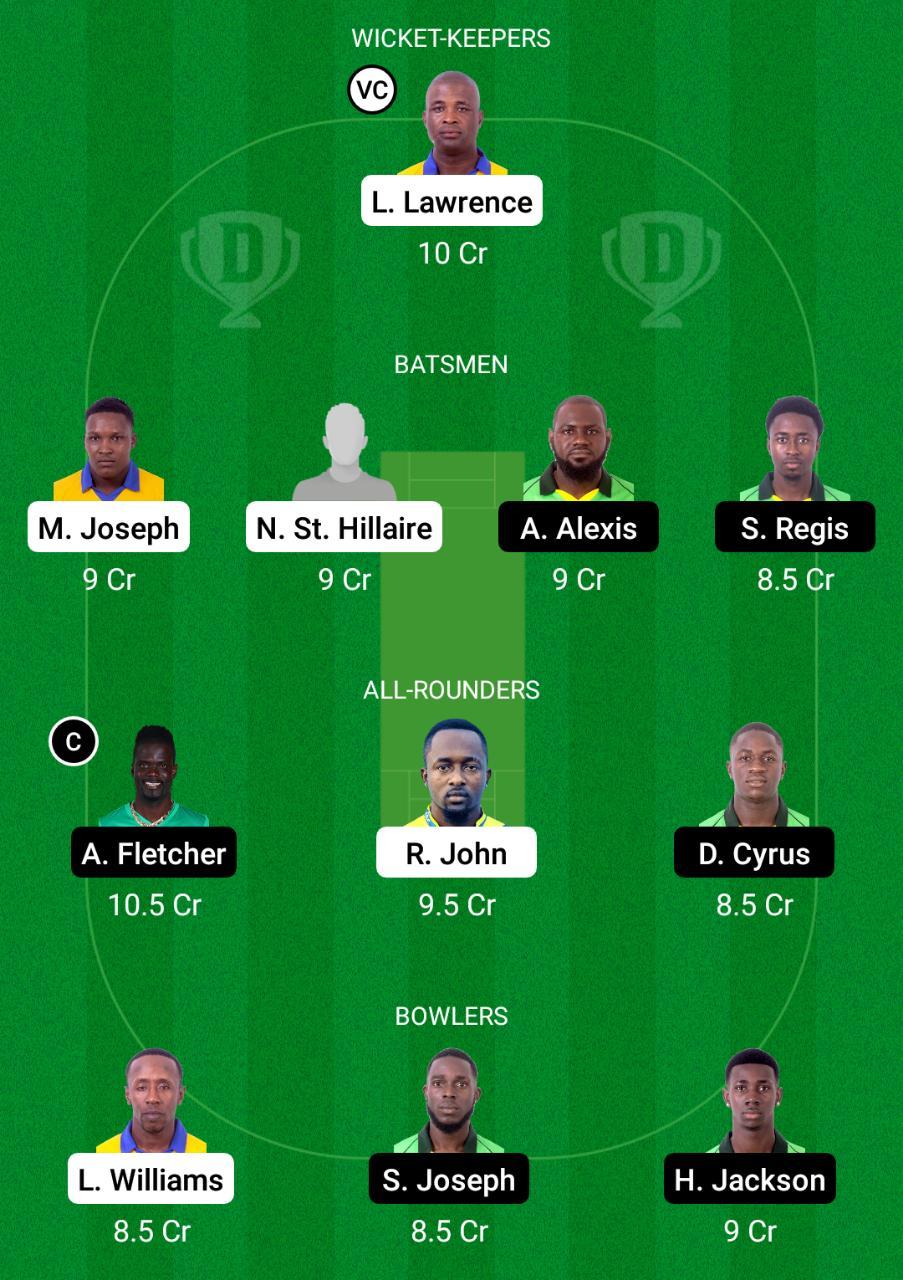 एसएस बनाम एनडब्ल्यू ड्रीम11 भविष्यवाणी काल्पनिक क्रिकेट टिप्स ड्रीम11 टीम स्पाइस आइल टी10