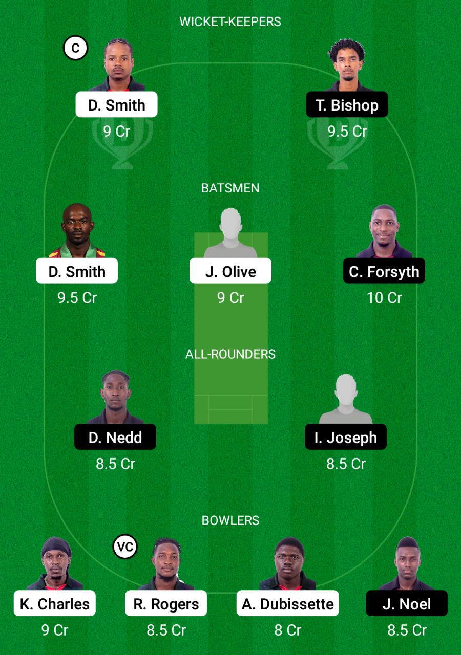 बीएलबी बनाम सीसी ड्रीम11 भविष्यवाणी काल्पनिक क्रिकेट टिप्स ड्रीम11 टीम स्पाइस आइल टी10