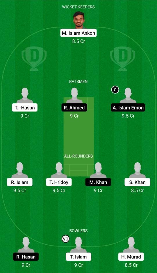 SCC बनाम DOHS Dream11 भविष्यवाणी काल्पनिक क्रिकेट युक्तियाँ Dream11 टीम ढाका T20
