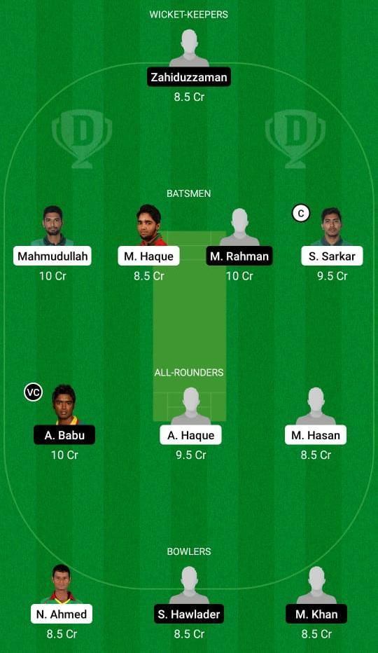 GGC vs BU Dream11 Prediction Fantasy Cricket Tips Dream11 Team Dhaka T20