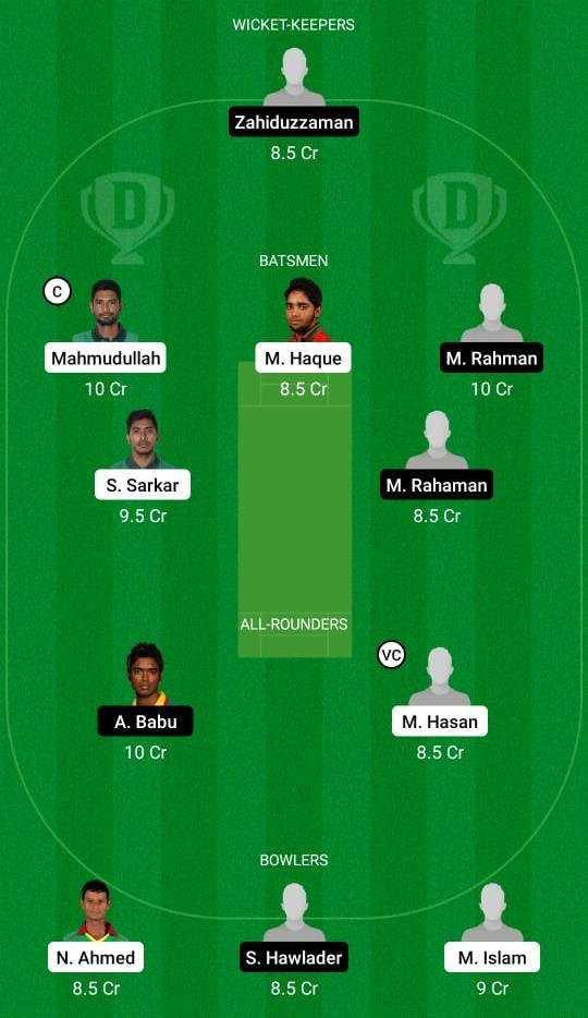 जीजीसी बनाम बीयू ड्रीम11 भविष्यवाणी काल्पनिक क्रिकेट टिप्स ड्रीम11 टीम ढाका टी20