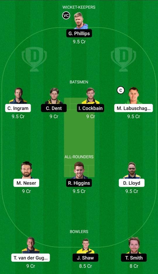 जीएलए बनाम जीएलओ ड्रीम11 प्रेडिक्शन फैंटेसी क्रिकेट टिप्स ड्रीम11 टीम इंग्लिश टी20 ब्लास्ट