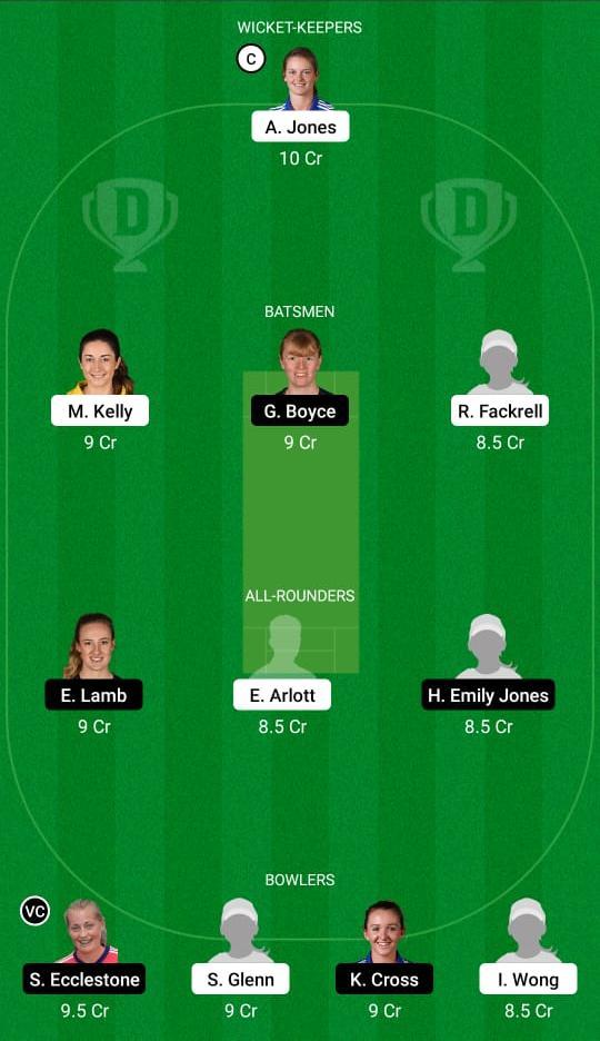 CES vs THU Dream11 प्रेडिक्शन फैंटेसी क्रिकेट टिप्स Dream11 टीम इंग्लैंड विमेंस ODD