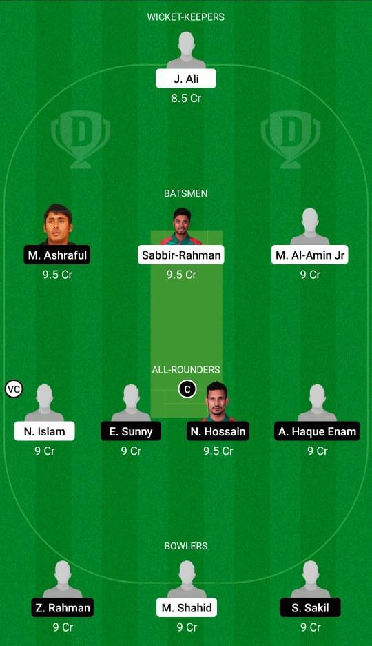 एएल बनाम पीबीसीसी ड्रीम11 भविष्यवाणी काल्पनिक क्रिकेट टिप्स ड्रीम11 टीम ढाका टी20