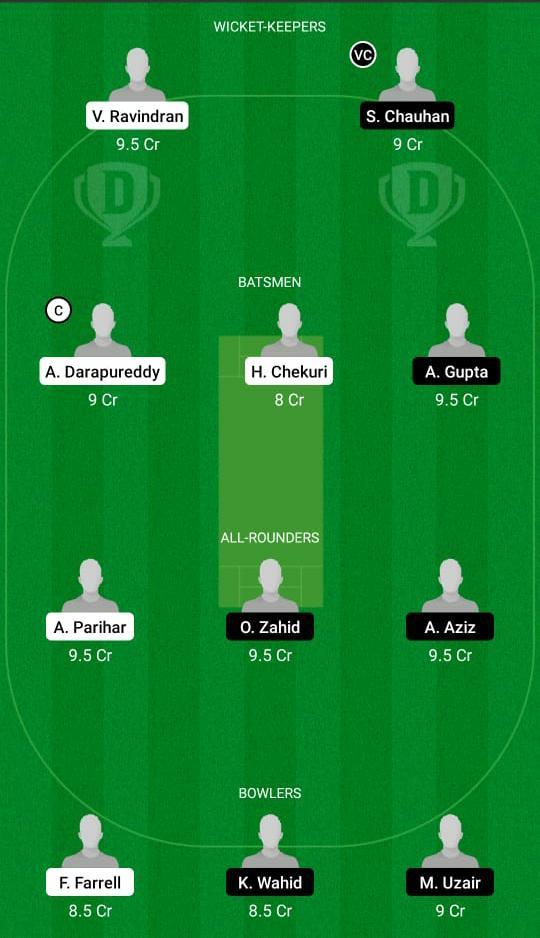 UCB vs BLB Dream11 Prediction Fantasy Cricket Tips Dream11 Team FanCode ECS T10 Hungary