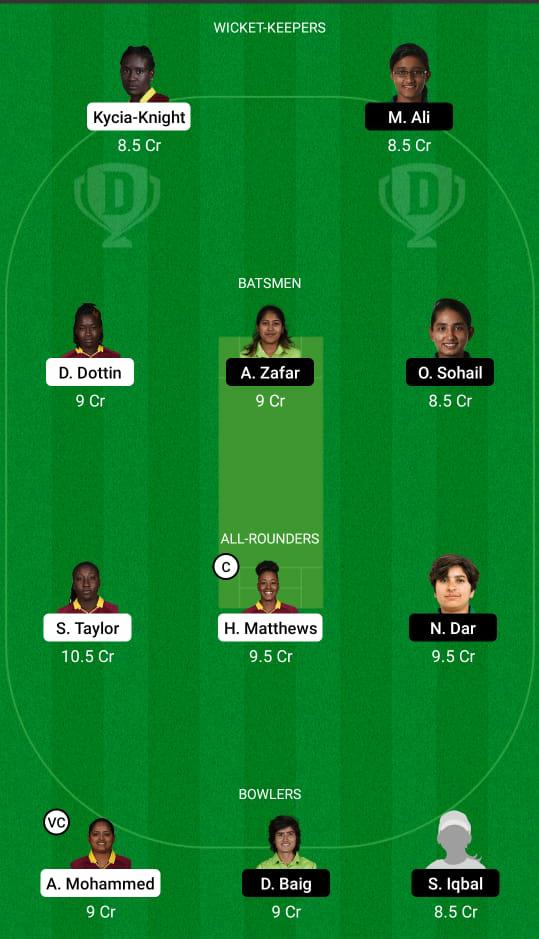 West Indies Women vs Pakistan Women Dream11 Prediction Fantasy Cricket Tips Dream11 Team