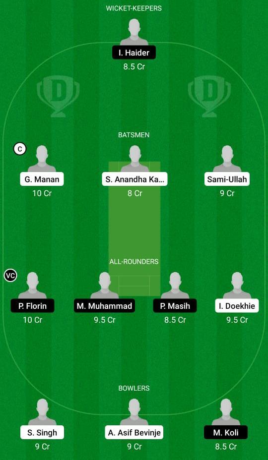 ACCB vs BUG Dream11 Prediction Fantasy Cricket Tips Dream11 Team FanCode ECS T10 Romania