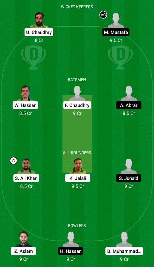 PF vs UME Dream11 Prediction Fantasy Cricket Tips Dream11 Team FanCode ECS T10 Sweden