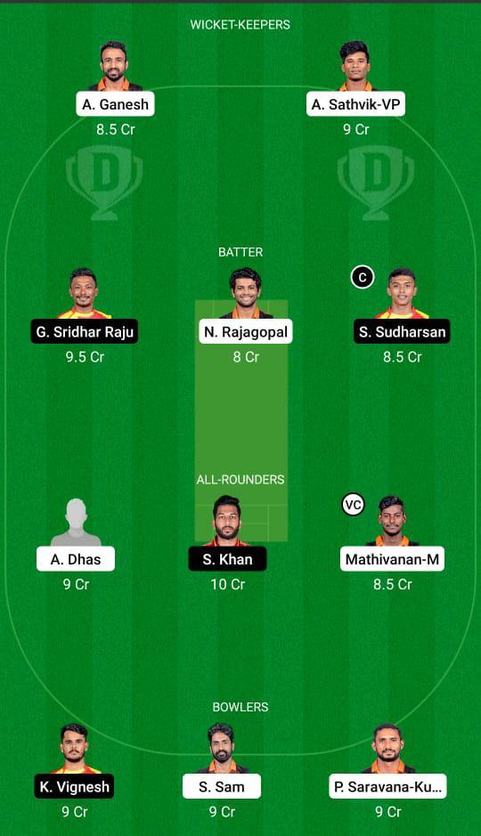 RTW vs LKK Dream11 Prediction Fantasy Cricket Tips Dream11 Team Shriram TNPL T20