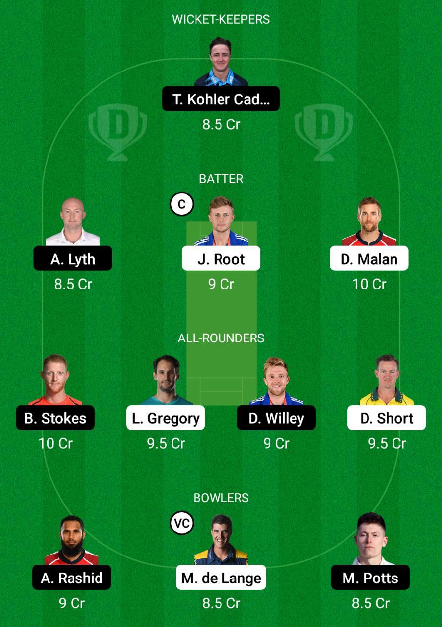 TRT vs NOS Dream11 Prediction Fantasy Cricket Tips Dream11 Team The Hundred Men