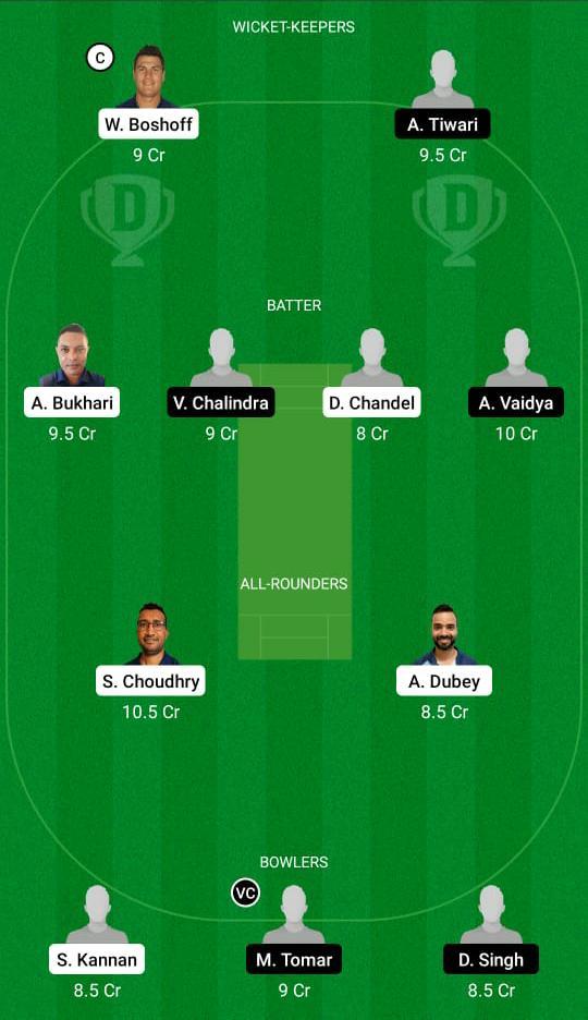 DIF vs STO Dream11 Prediction Fantasy Cricket Tips Dream11 Team FanCode ECS T10 Sweden