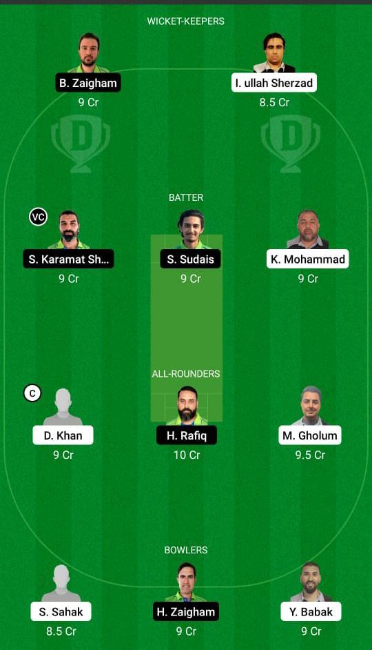 AF vs MAL Dream11 Prediction Fantasy Cricket Tips Dream11 Team FanCode ECS T10 Malmo