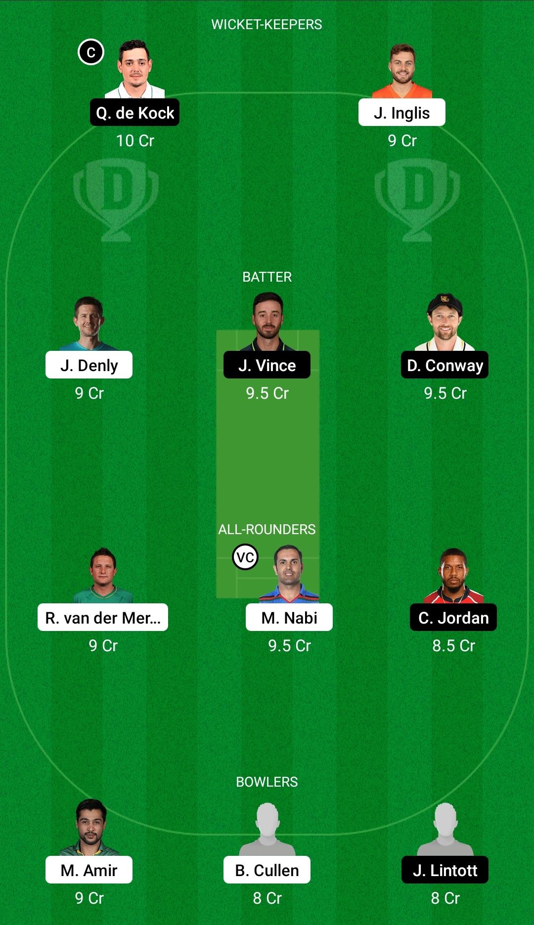LNS vs SOB Dream11 Prediction Fantasy Cricket Tips Dream11 Team The Hundred Men