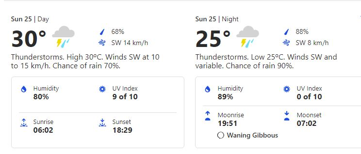 Weather forecast for Colombo on 25 July 2021