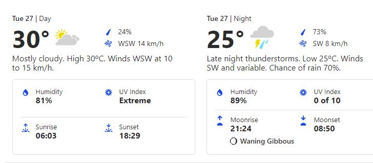Weather forecast for Colombo on 27 July 2021