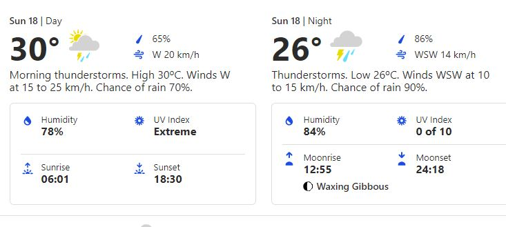 Weather forecast for Colombo on 18 July 2021