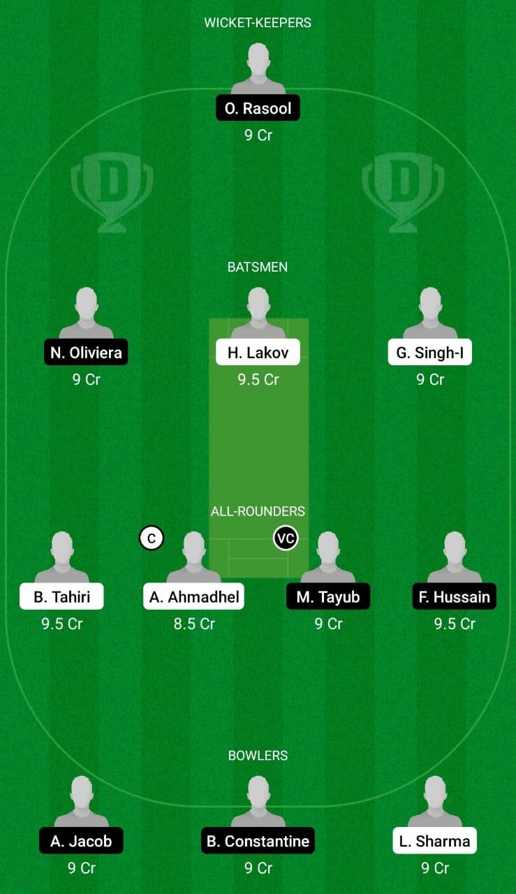 INB vs MUS Dream11 Prediction Fantasy Cricket Tips Dream11 Team ECS T10 Bulgaria