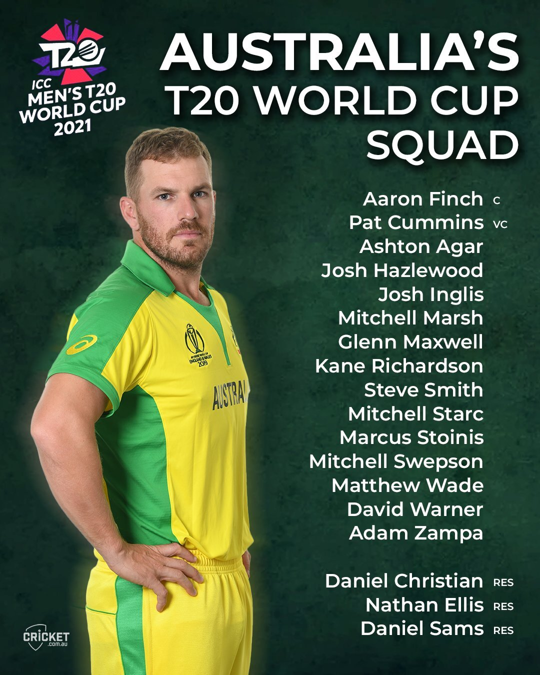 Australia Squad For ICC T20 World Cup 2021