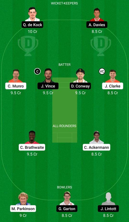 MNR vs SOB Dream11 Prediction Fantasy Cricket Tips Dream11 Team The Hundred Men
