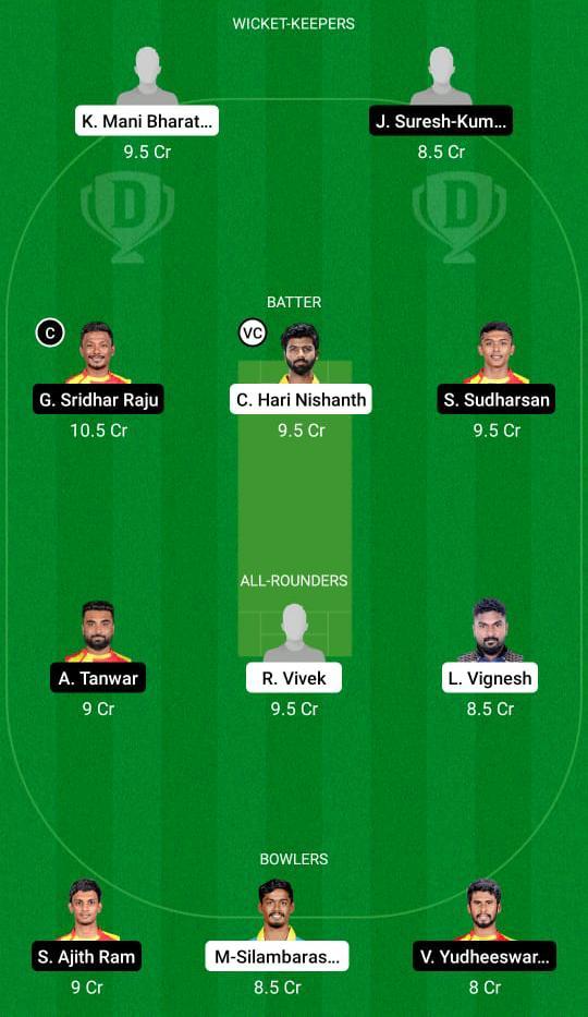 DD vs LKK Dream11 Prediction Fantasy Cricket Tips Dream11 Team Shriram TNPL T20