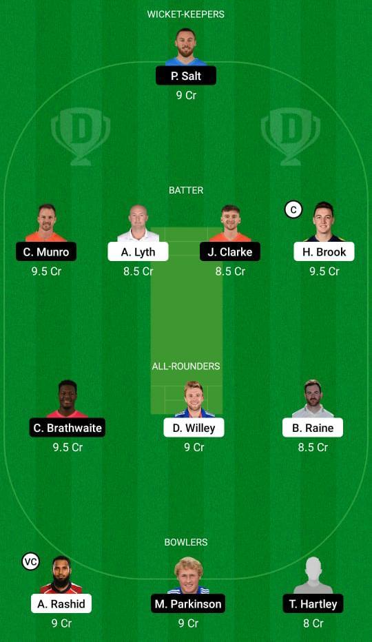 NOS vs MR Dream11 Prediction Fantasy Cricket Tips Dream11 Team The Hundred Men
