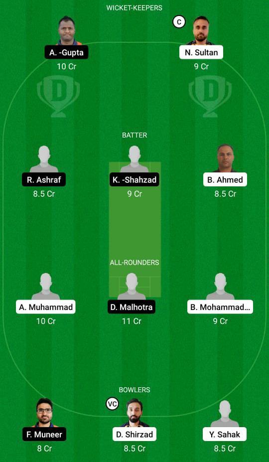 ARI vs MAM Dream11 Prediction Fantasy Cricket Tips Dream11 Team FanCode ECS T10 Malmö