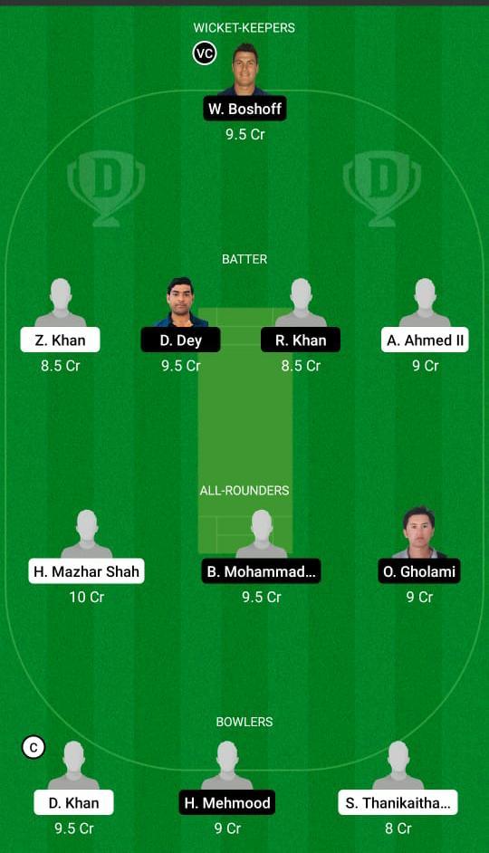 DEN vs SWE Dream11 Prediction Fantasy Cricket Tips Dream11 Team Sweden Tour of Denmark