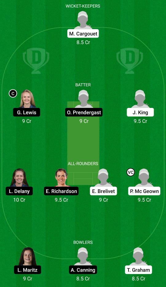 Prediction FR-W vs IR-W Dream11 Fantasy Cricket Tips Dream11 Team Women's T20I World Cup Europe Qualifier
