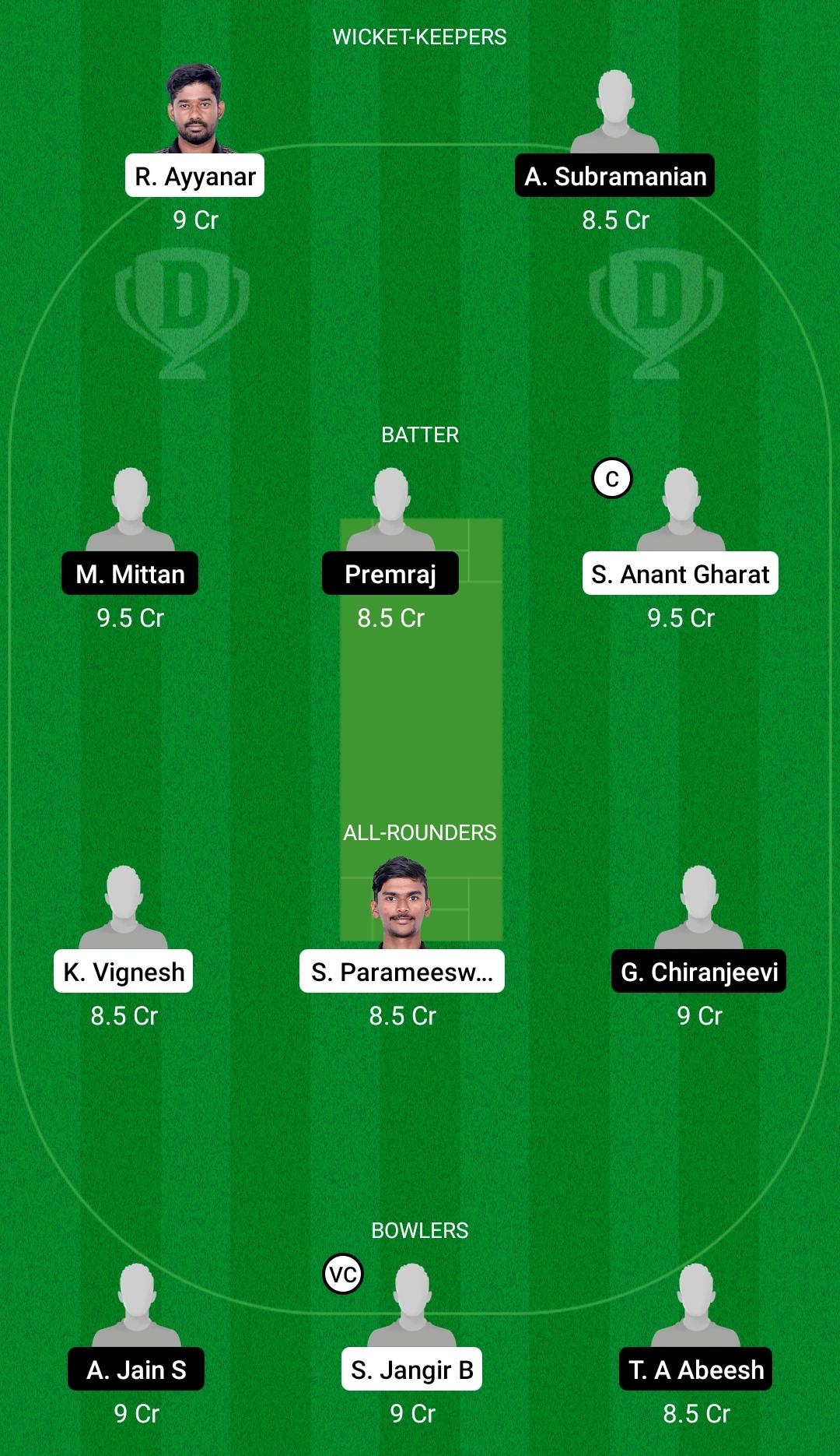LIO vs SHA Dream11 Prediction Fantasy Cricket Tips Dream11 Team BYJUs Pondicherry T20