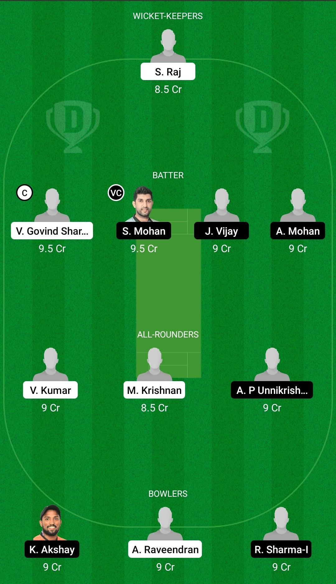 MRC vs KDC Dream11 Prediction Fantasy Cricket Tips Dream11 Team Kerala Club Championship