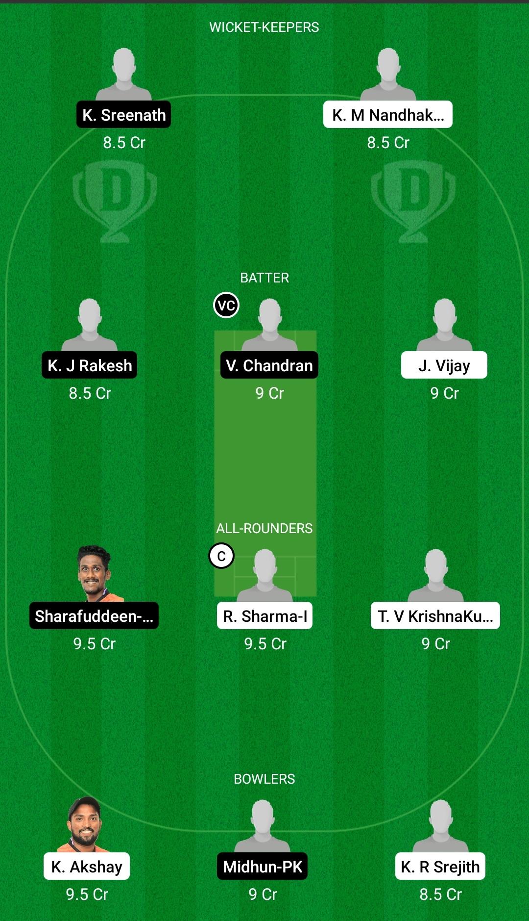 KDC vs PRC Dream11 Prediction Fantasy Cricket Tips Dream11 Team Kerala Club Championship
