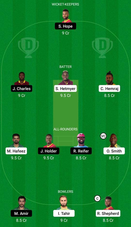 GUY vs BR Dream11 Prediction Fantasy Cricket Tips Dream11 Team Hero CPL T20