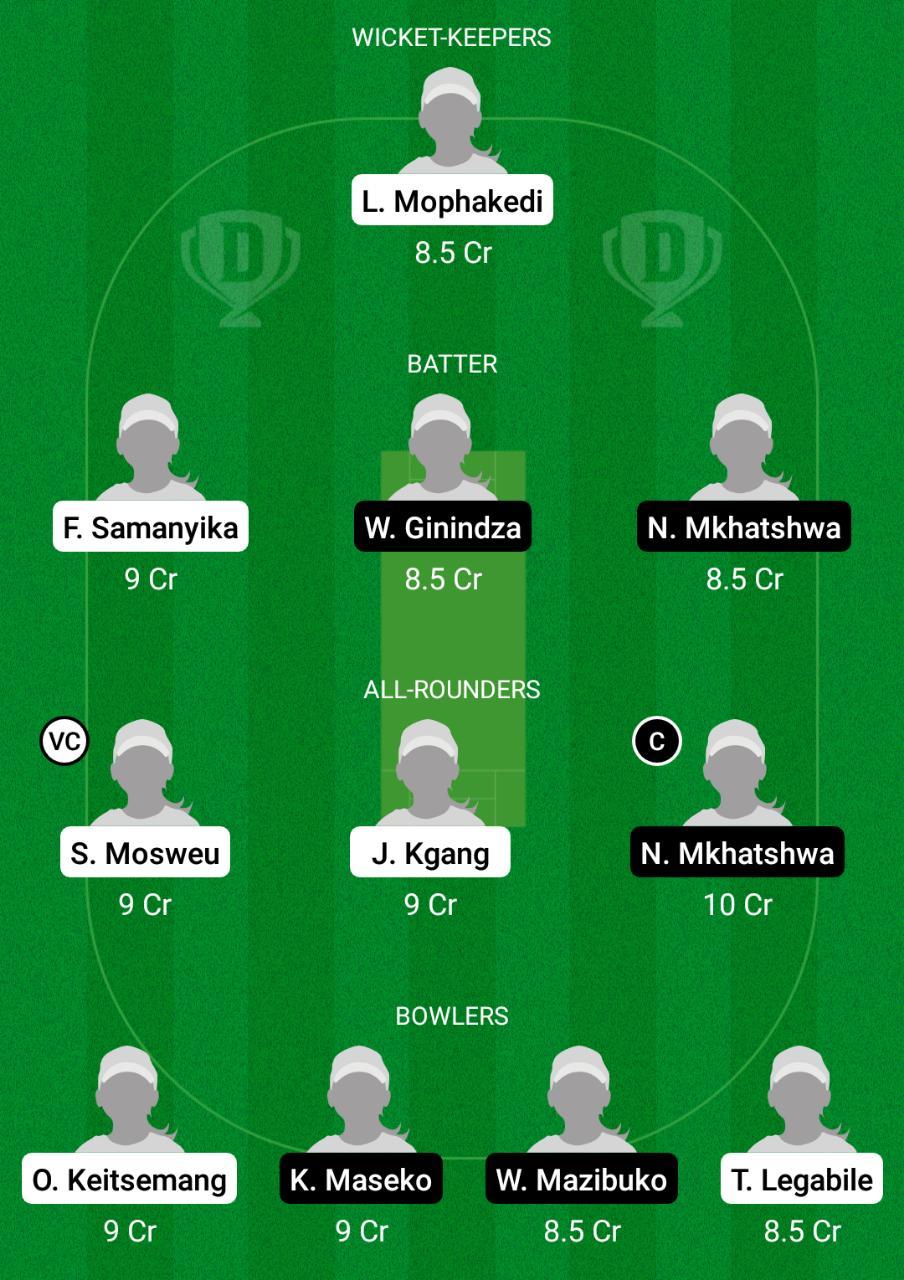 Prediction BOT-W vs SWA-W Dream11 Fantasy Cricket Tips Dream11 Team Women's T20I Africa Qualifier