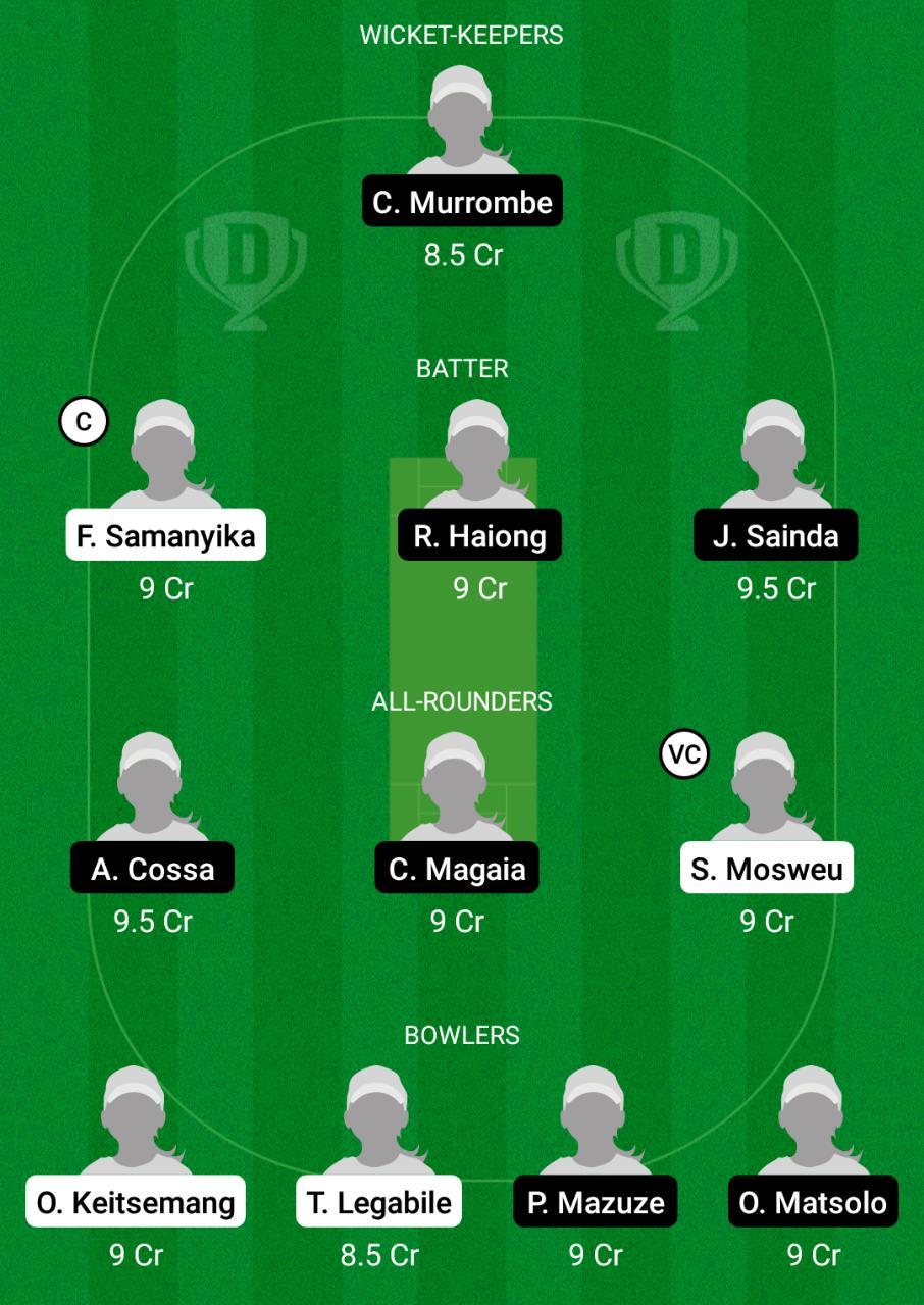 BOT-W vs MOZ-W Dream11 Prediction Fantasy Cricket Tips Dream11 Team Women's T20I Africa Qualifier