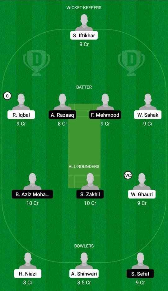 NOR vs BEL Dream11 Prediction Fantasy Cricket Tips Dream11 Team Dream11 ECC T10